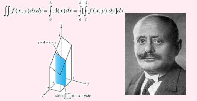 Guido Fubini: entre el análisis matemático y el fascismo