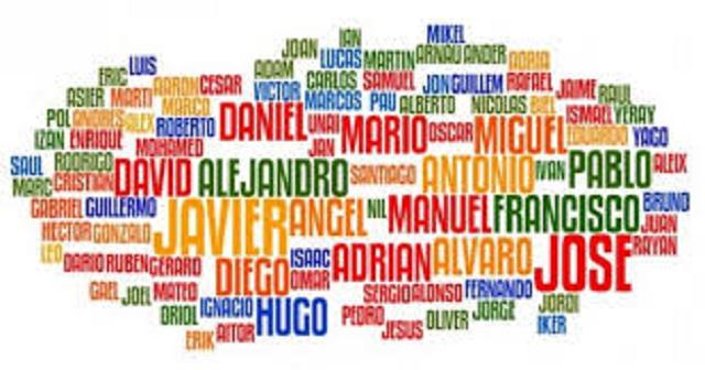 La importancia de los nombres, en judeoespañol, desde el CIDICSEF de Buenos Aires