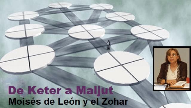 Las personalidades (III): Moisés de León y el Zohar