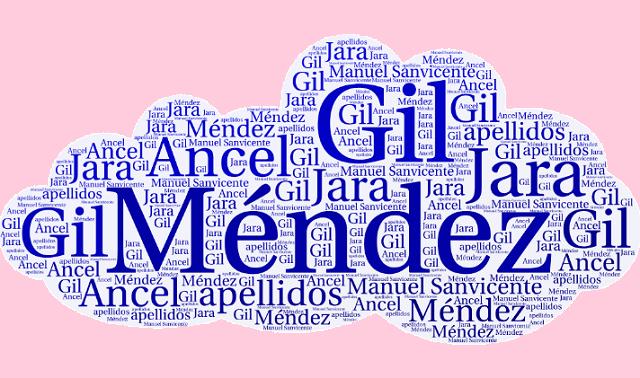 El origen de los apellidos Jara, Méndez, Ancel y Gil