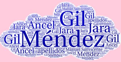 Gil Mendez