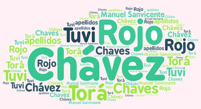 El origen de los apellidos Chávez, Torá, Rojo y Tuvi