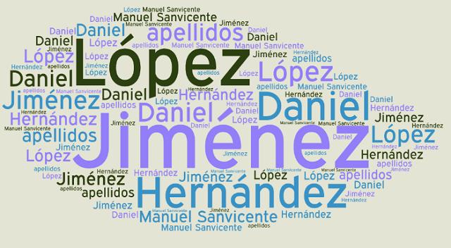 El origen de los apellidos Jiménez, López, Hernández y Daniel