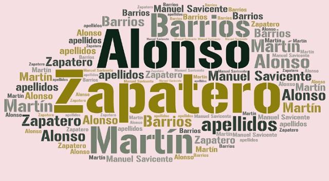 El origen de los apellidos Alonso, Martín, Barrios y Zapatero