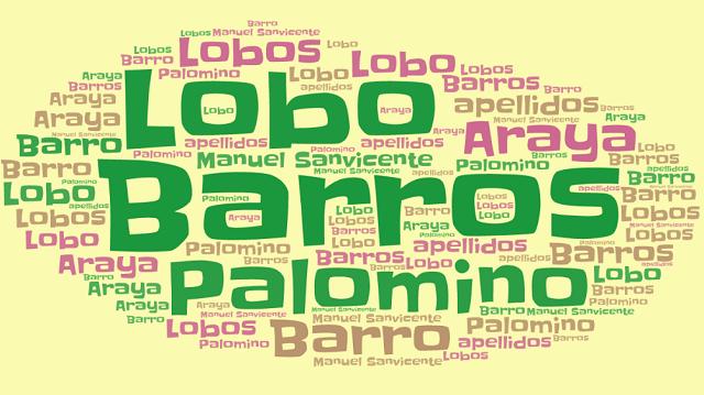 El origen de los apellidos Lobo (Lobos), Palomino, Barros (Barro) y Araya