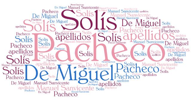 El origen de los apellidos de Miguel, Solís y Pacheco