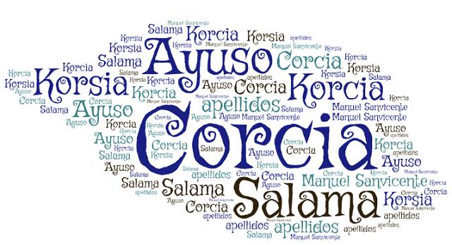 El origen de los apellidos Ayuso, Salama y Corcia (Korcia o Korsia)