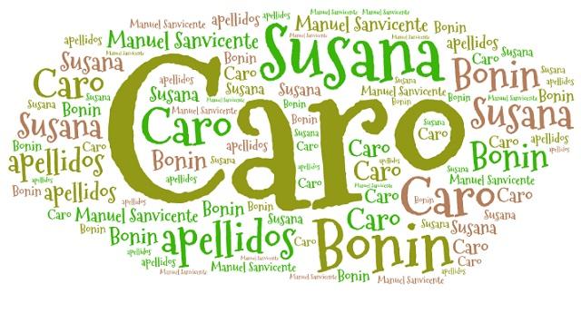El origen de los apellidos Caro, Susana y Bonin