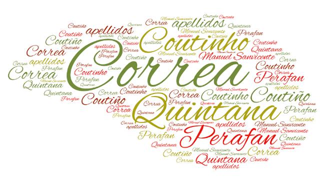 El origen de los apellidos Correa, Quintana, Coutinho/Coutiño y Perafan