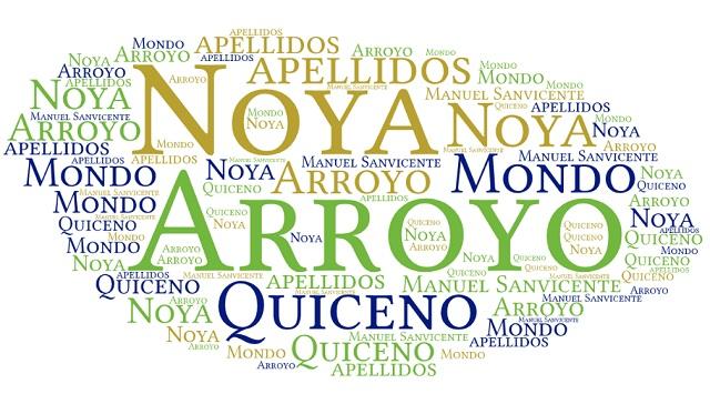 El origen de los apellidos Mondo, Quiceno, Arroyo y Noya