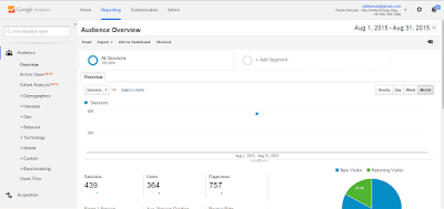 google analytics account overview