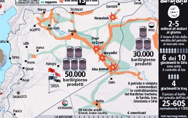 Fare il pieno alla ISIS petroli S.p.A.