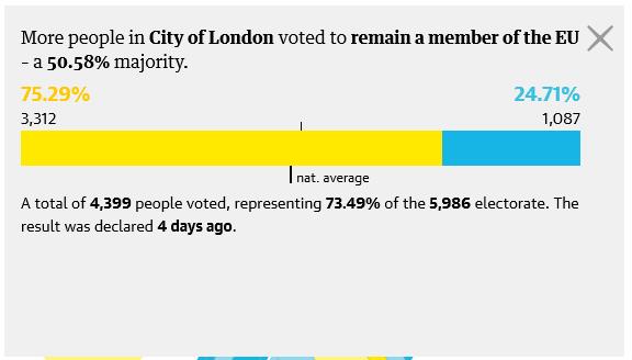 Nella City: quasi un 25% di bifolchi.