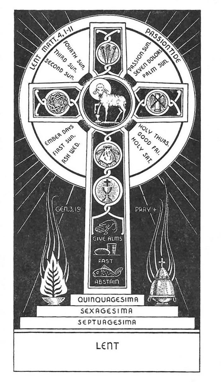 [IMMAGINE BELLISSIMA] Il cammino da Settuagesima alla Pasqua, attraverso la Quaresima