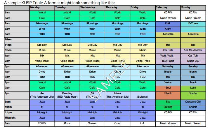 Sample AAA KUSP schedule