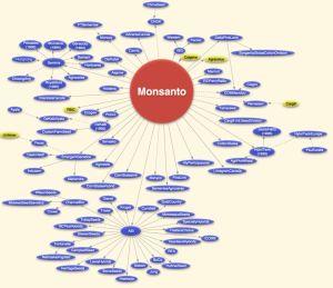 Radiografia_a_Monsanto_La_multinacional_que_atenta_contra_la_salud_mundial
