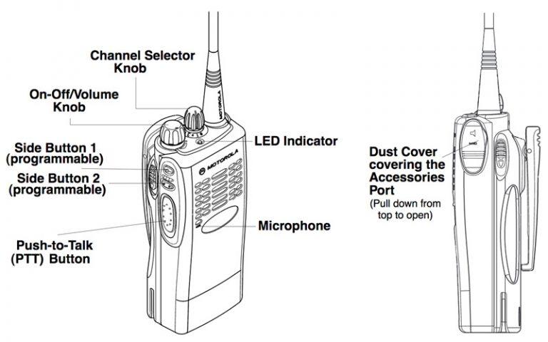Motorola P040 & P080 Radios