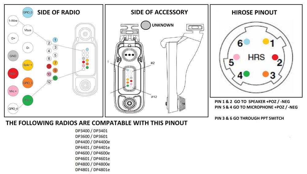 Motorola DP3400 & DP4400 Hirose Connector Adapter