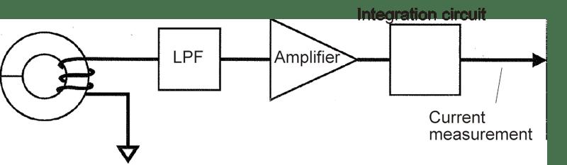 cara-menggunakan-clamp-meter-hioki-metode-3