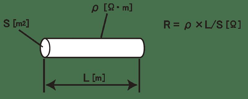 cara-menggunakan-resistance-meter-04