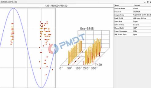 contoh kasus 1 partial discharge detector pmdt