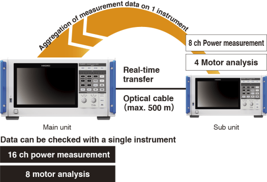 image of optical link interface function