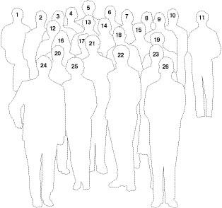 Rafal Dunin-Borkowski: Pictures of People: 2002