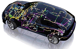 Wiring Harness Company And Vehicle Wiring Loom Manufacturers