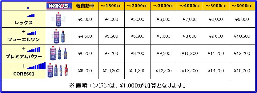 RECS料金表