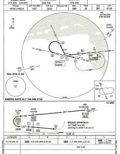 Terminal instrument procedures terps for gaf jever icao airfield id etnj showing the tacan approach chart runway as at may also station pictures rh rafjever