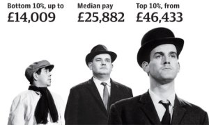 UK-income-inequality-grap-007