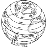 latitude on the globe