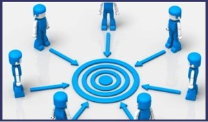 image of circle with 7 little blue figures standing around it with an arrow in front of each indicating the view they are seeing of the circle from the point at which they're standing creating their perspective and their perception of what they see