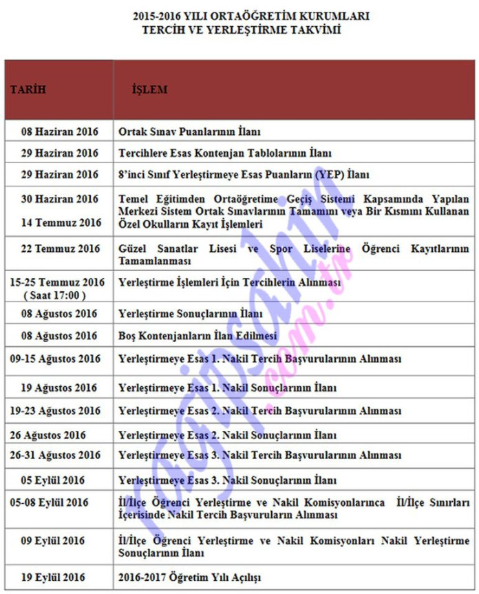 2015-2016-teog-yerleştirme-takvimi