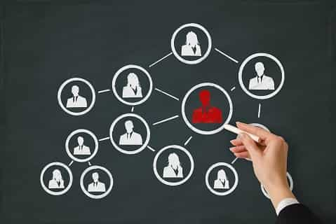 IT Recruiter : Job Description And Salary In India