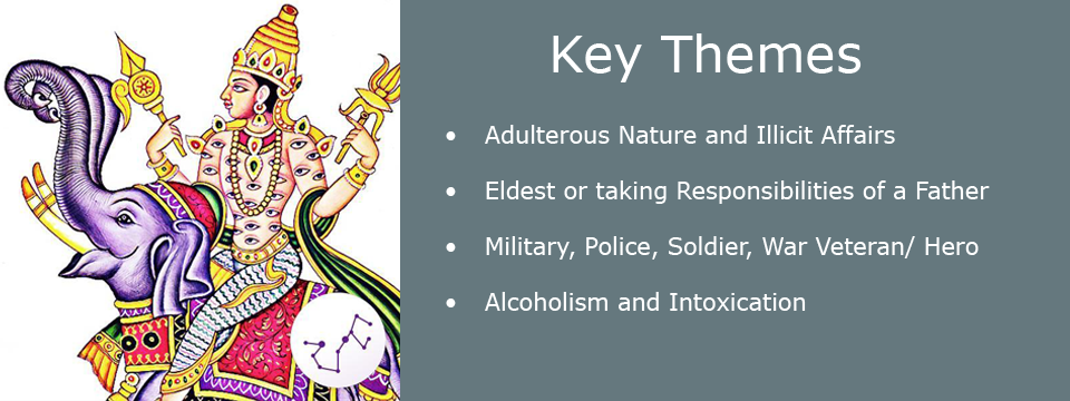 Vedic Astrology For Military