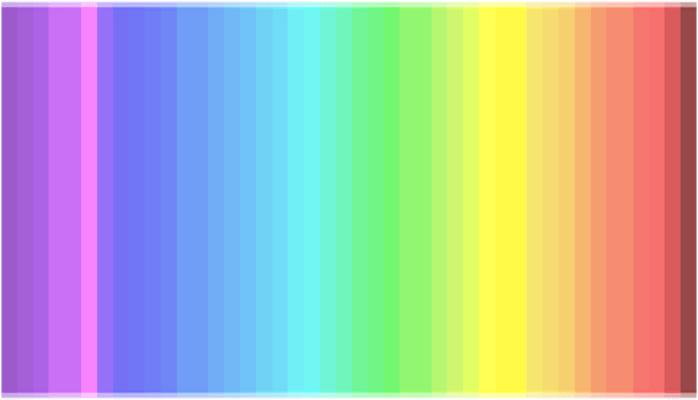 test de espectro de colores
