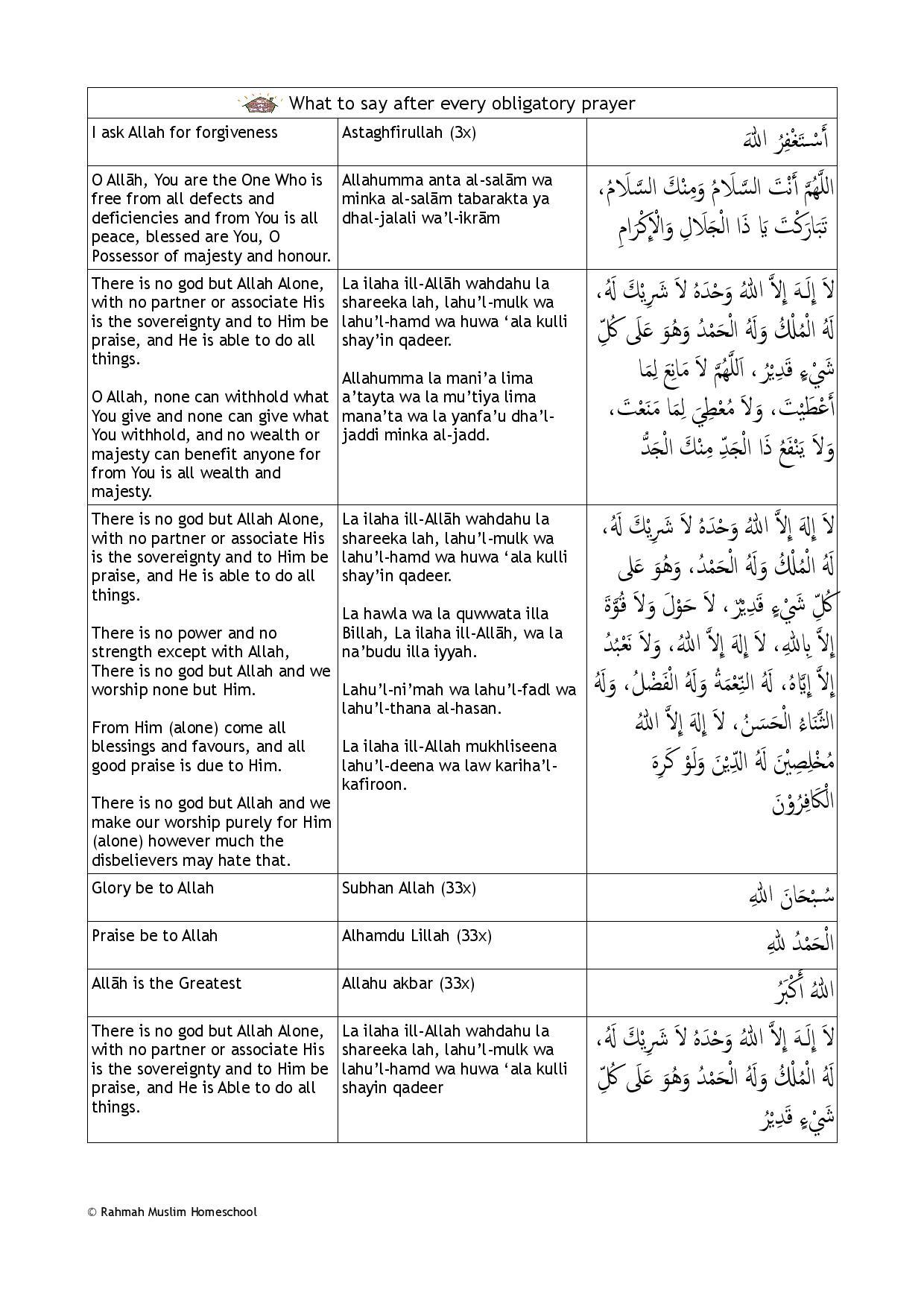 Printable Dua After Obligatory Salah