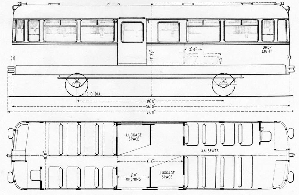 medium resolution of diagram of ac cars railbus