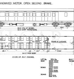 list of railroad truck parts railcar diagram gauge 1 diesel multiple unit [ 1200 x 686 Pixel ]