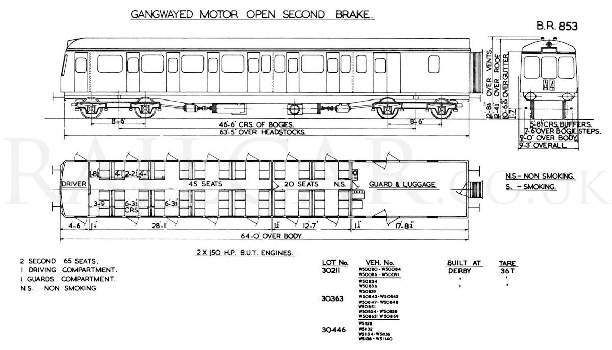 hight resolution of list of railroad truck parts railcar diagram gauge 1 diesel multiple unit