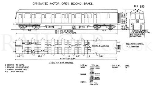 small resolution of list of railroad truck parts railcar diagram gauge 1 diesel multiple unit