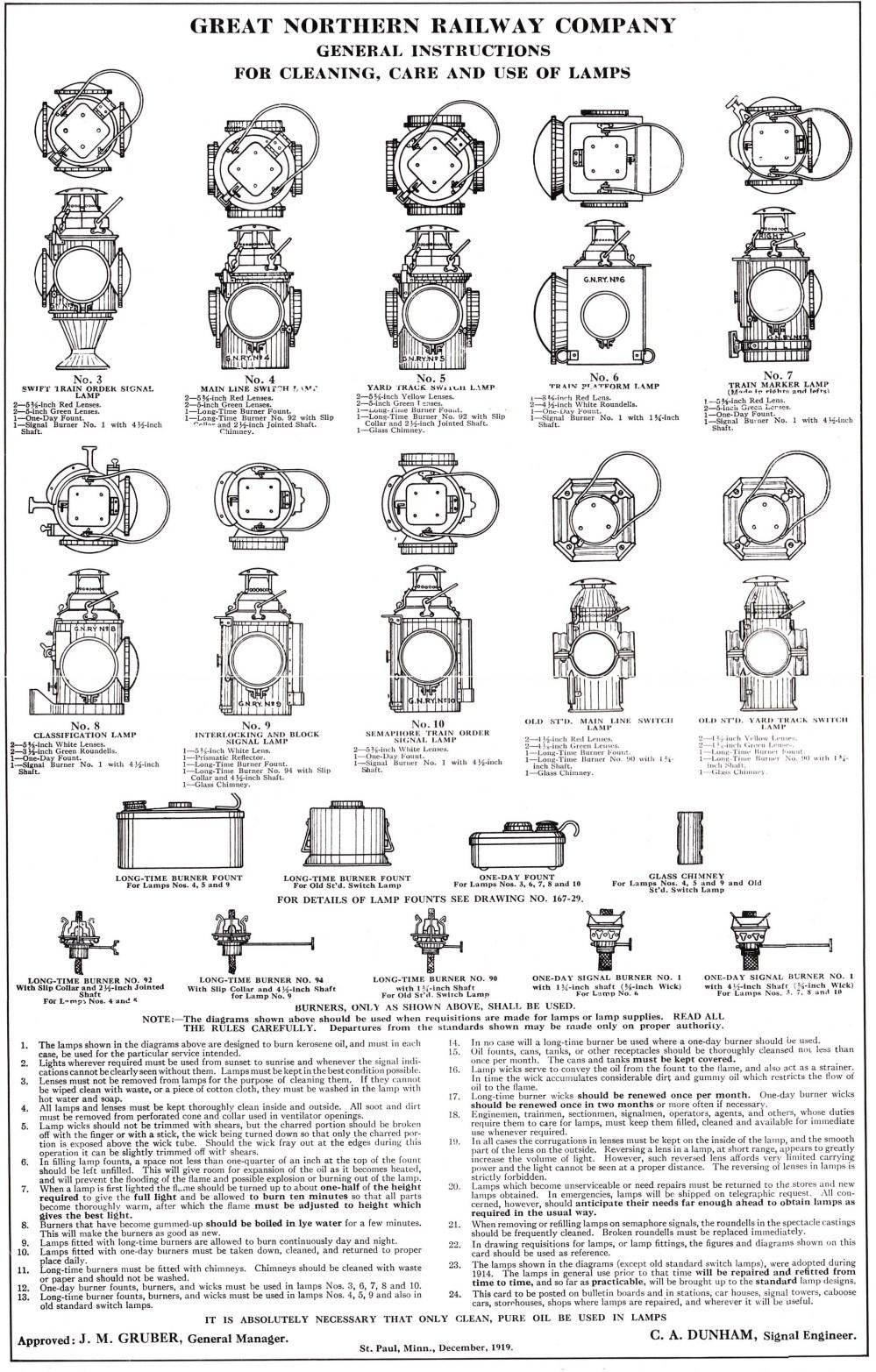 medium resolution of great northern lamp chart