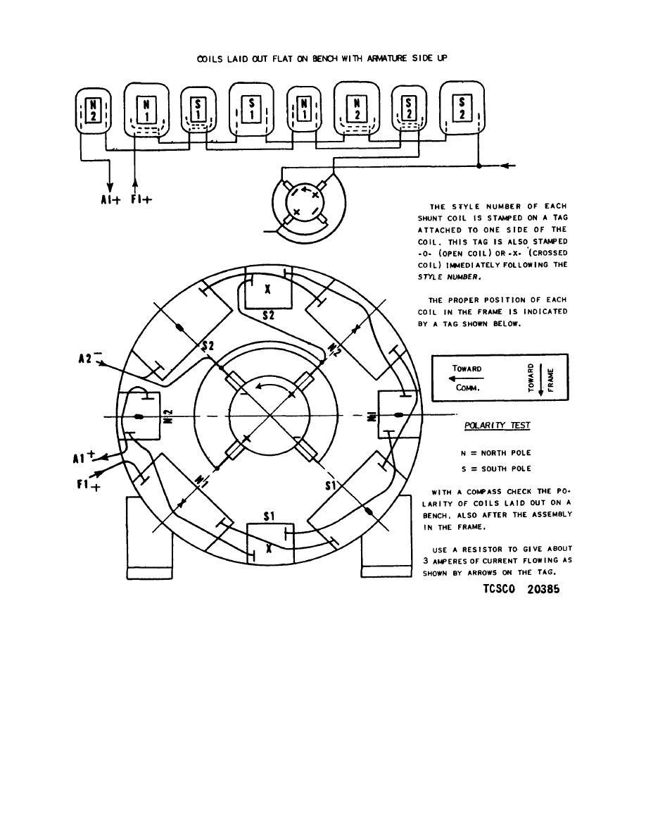 Figure 15. Auxiliary Generator field wiring diagram.