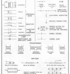 very popular images electronic schematic symbols electrical schematic symbols electrical diagram  [ 893 x 1319 Pixel ]