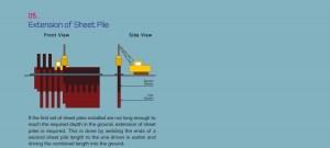 Sheet Pile Wall Construction