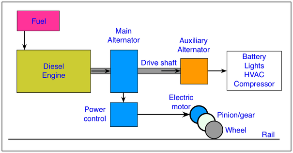 Fuel Injection Parts Diagram Free Download Wiring Diagram Schematic