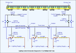 Electric Traction Control | The Railway Technical Website