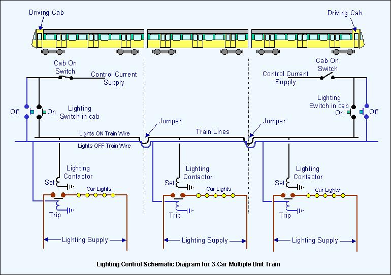 Electrical Wiring Diagram Training
