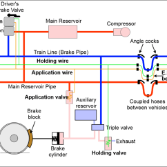 Electric Brakes Wiring Diagram Vw Beetle 1973 Electro Pneumatic The Railway Technical Website Prc Rail Figure 2 Schematic For Ep Brake Control In Release Position All Contacts Are Open And E P Valves On Each Car De Energised